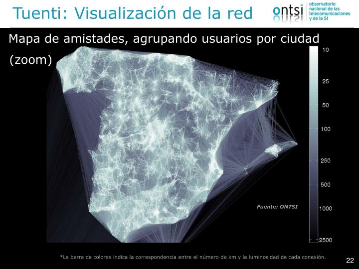 Tuenti: Visualización de la red