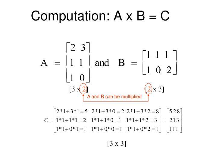 Computation: A x B = C