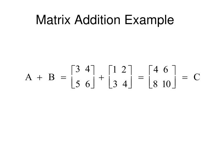 Matrix Addition Example
