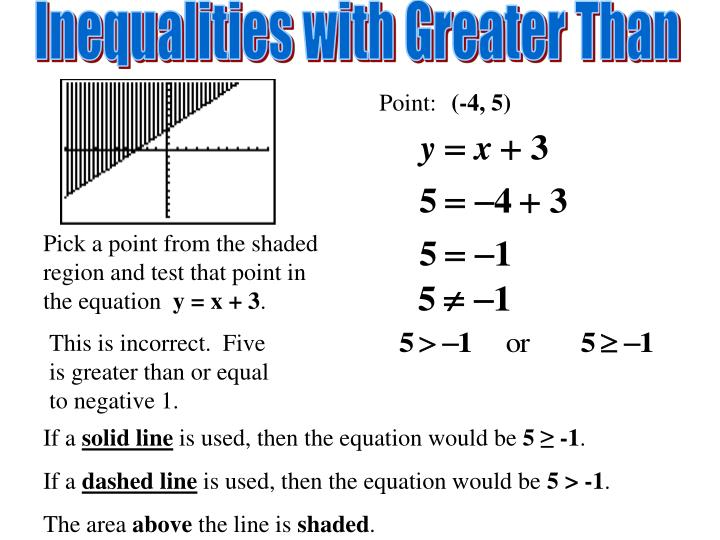 Inequalities with Greater Than