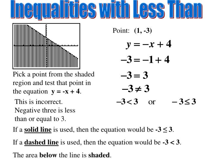 Inequalities with Less Than