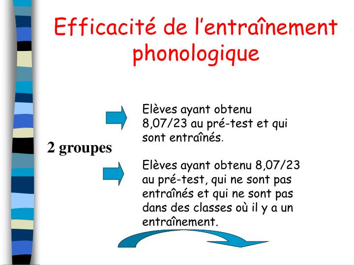 Efficacit de lentranement phonologique