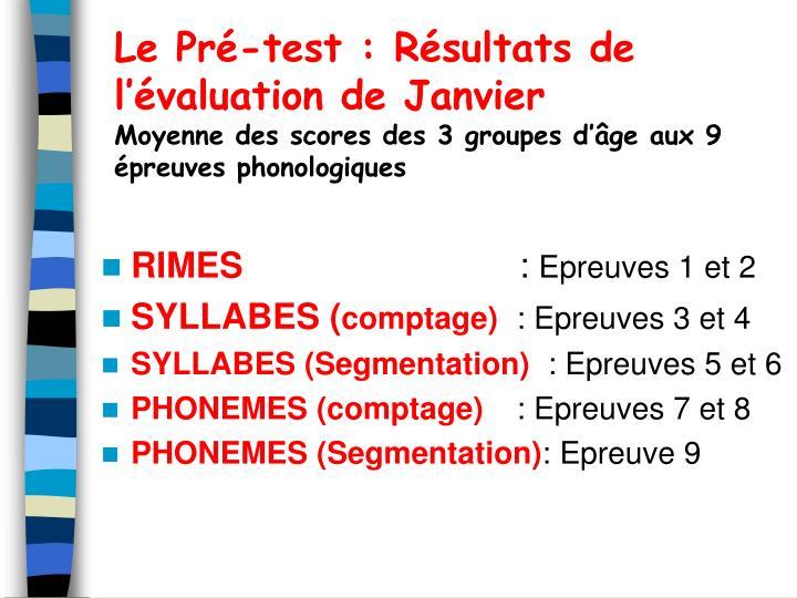 Le Pré-test : Résultats de l'évaluation de Janvier