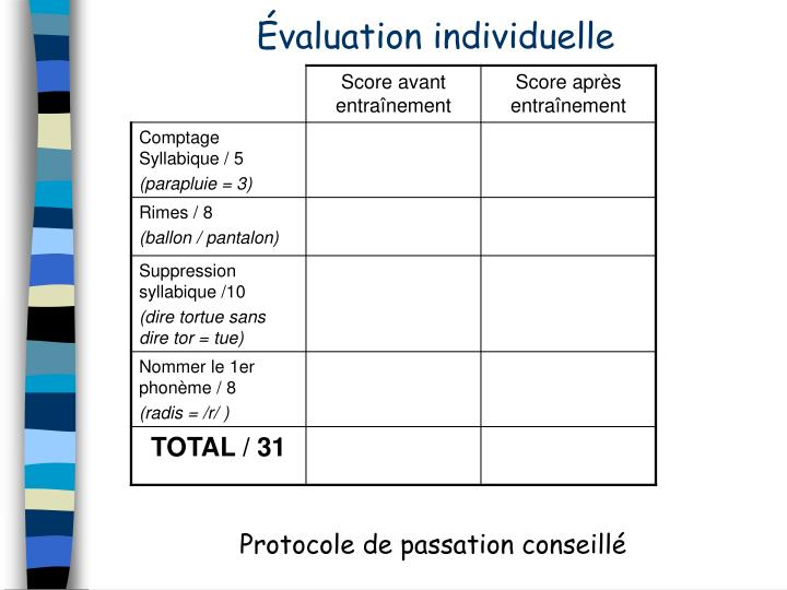 valuation individuelle