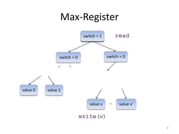 Max-Register