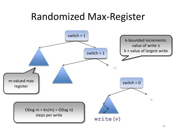 Randomized Max-Register