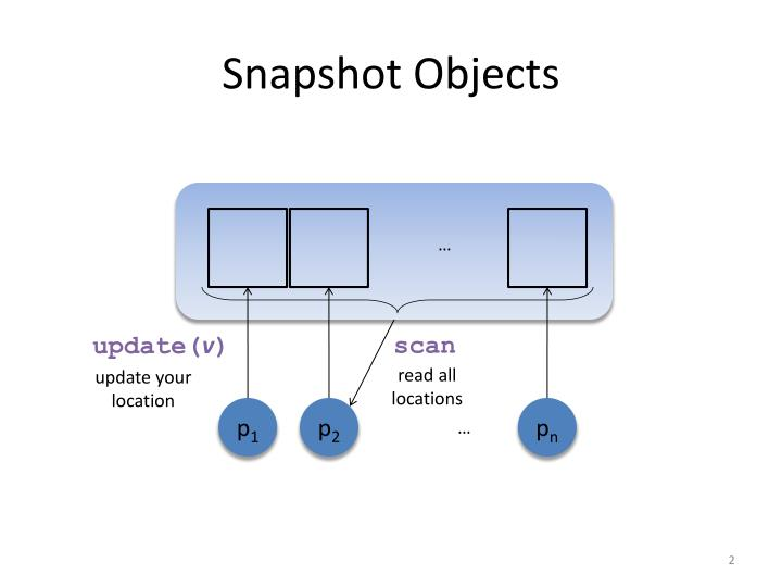 Snapshot Objects