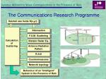the communications research programme