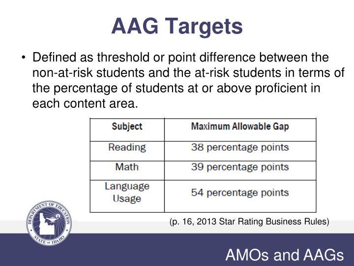 AAG Targets