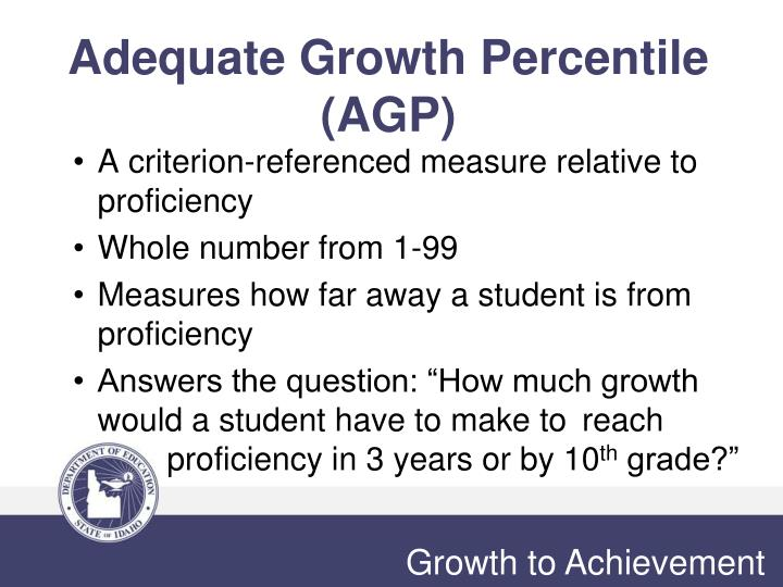 Adequate Growth Percentile (AGP)