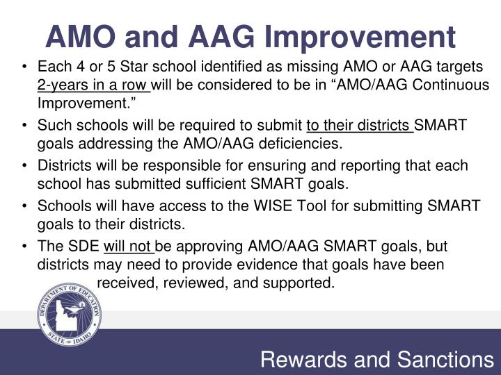 AMO and AAG Improvement