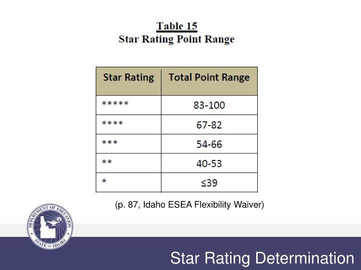 (p. 87, Idaho ESEA Flexibility Waiver)