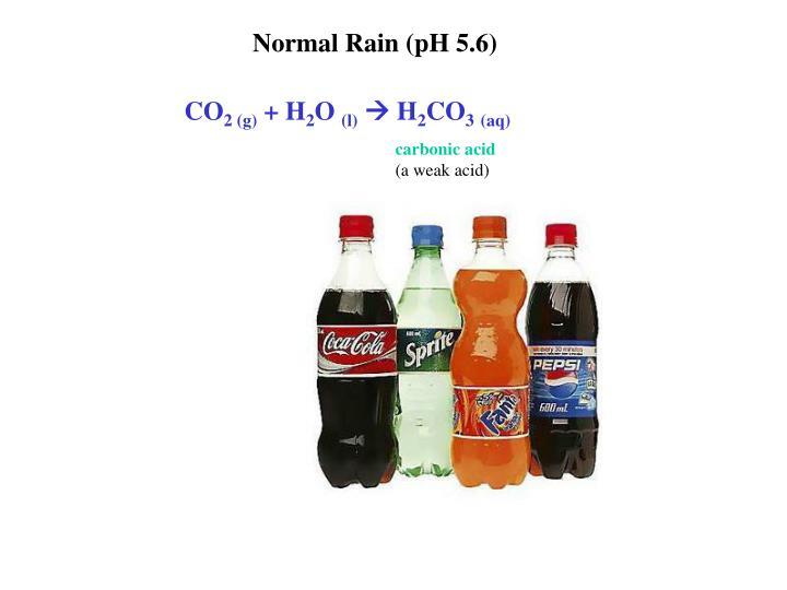 Normal Rain (pH 5.6)