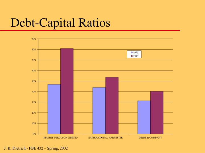 Debt-Capital Ratios