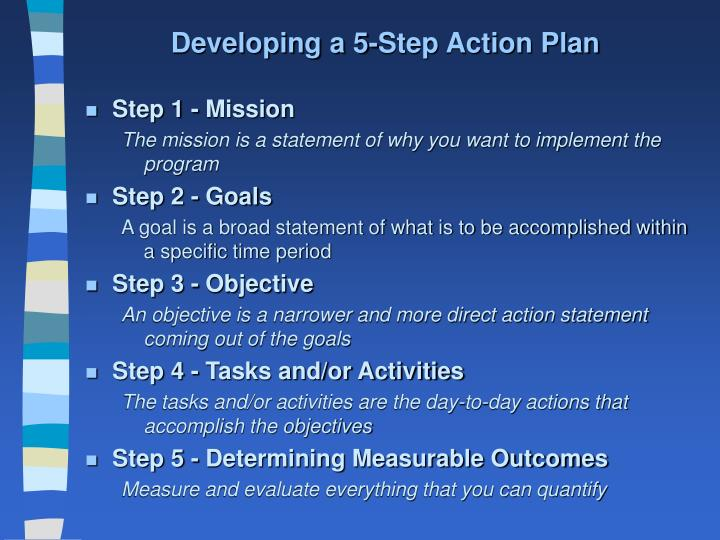 Developing a 5-Step Action Plan