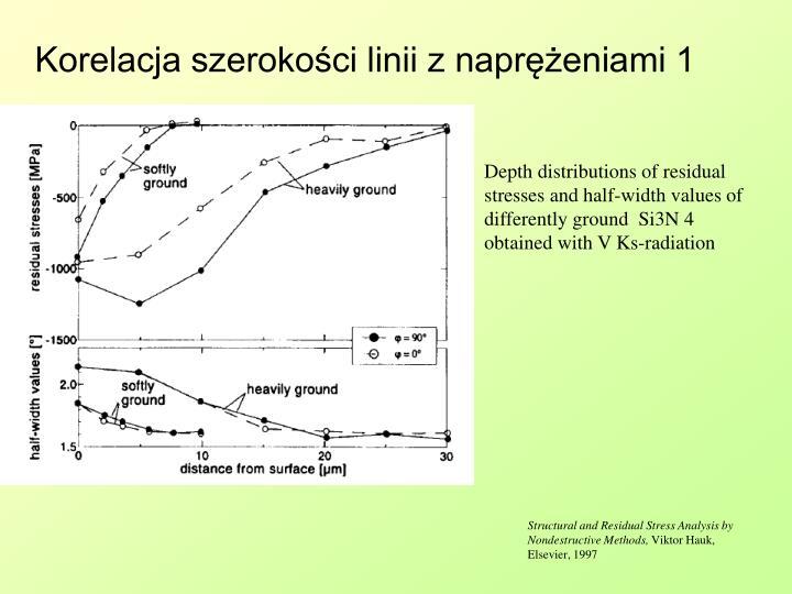 Korelacja szerokości linii z naprężeniami 1