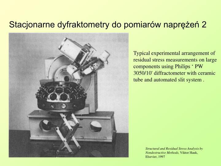 Stacjonarne dyfraktometry do pomiarów naprężeń 2