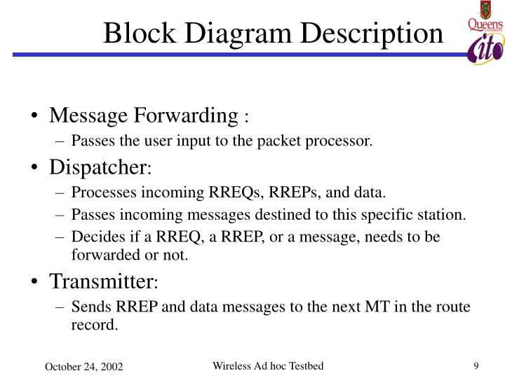 Block Diagram Description