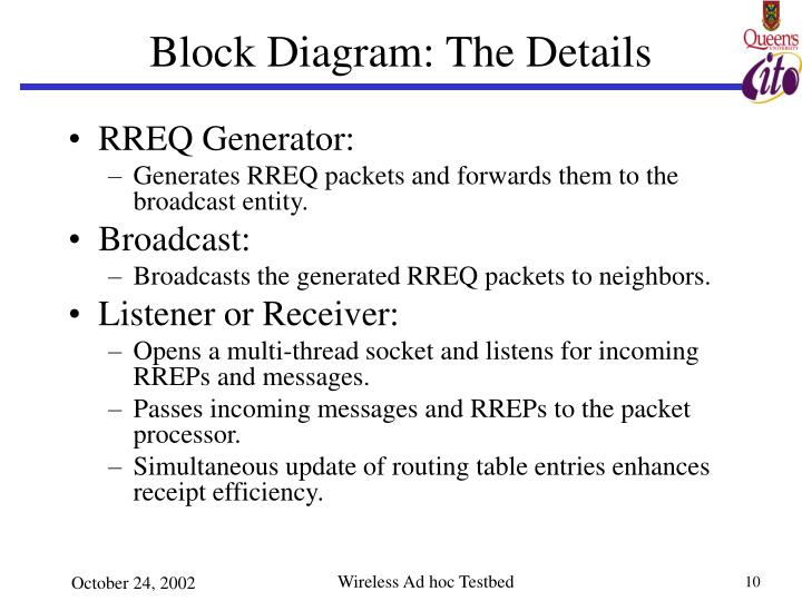 Block Diagram: The Details