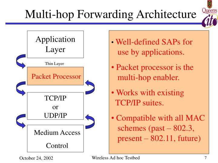 Multi-hop Forwarding Architecture