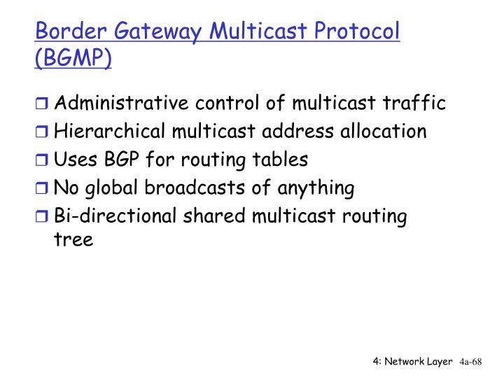Border Gateway Multicast Protocol (BGMP)