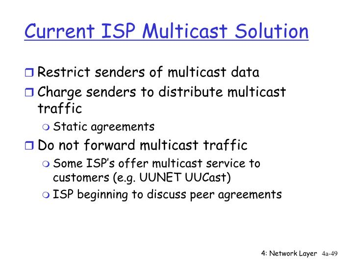 Current ISP Multicast Solution