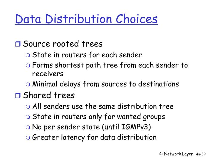 Data Distribution Choices