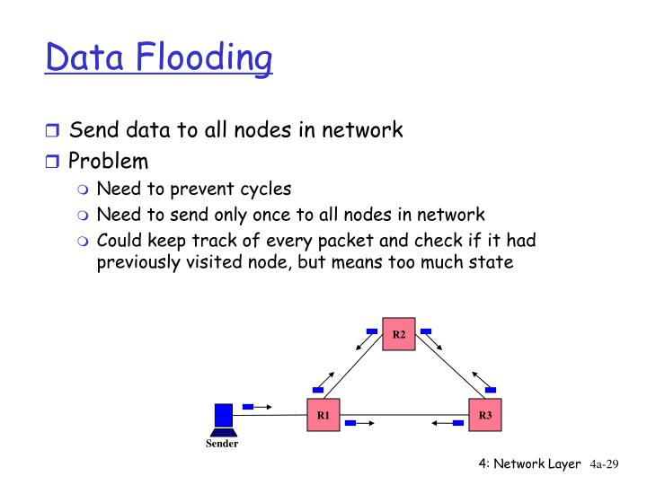 Data Flooding