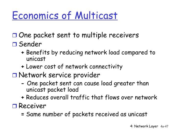 Economics of Multicast