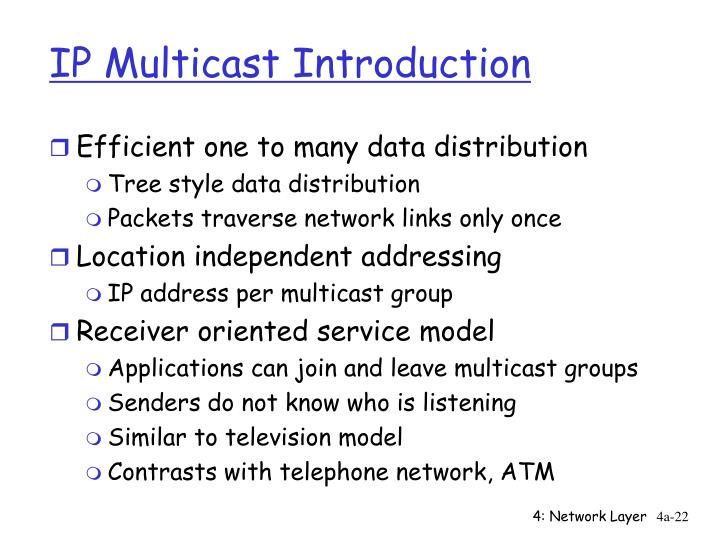 IP Multicast Introduction
