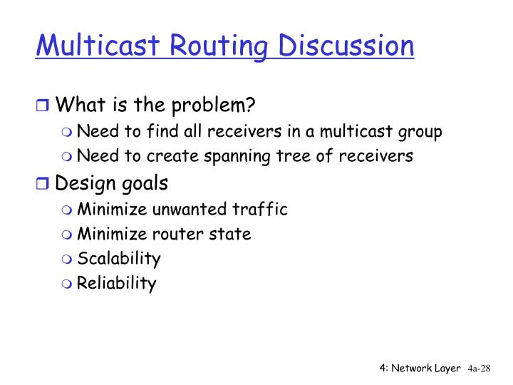 Multicast Routing Discussion