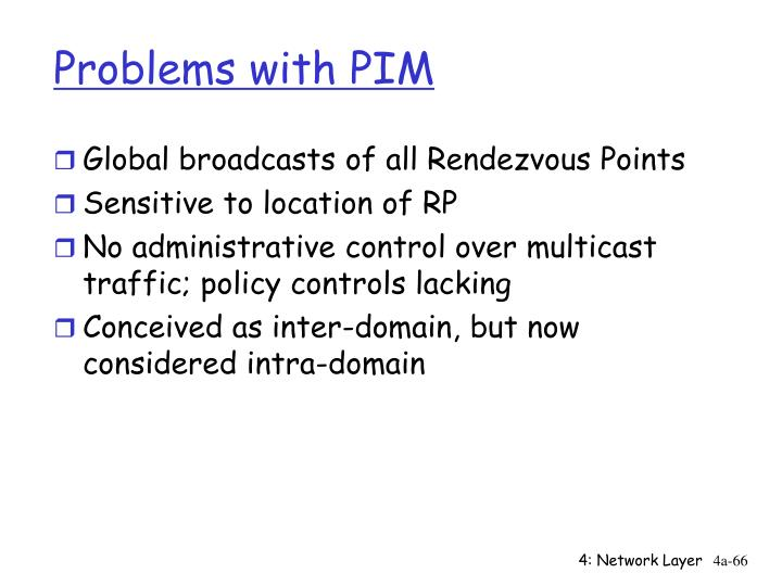 Problems with PIM