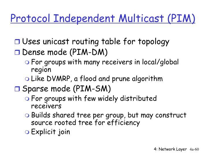 Protocol Independent Multicast (PIM)