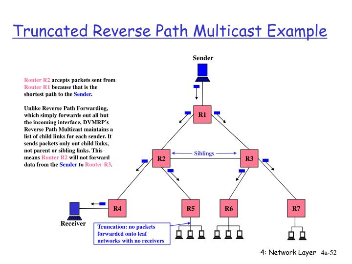 Truncated Reverse Path Multicast Example