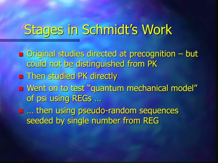 Stages in Schmidt's Work