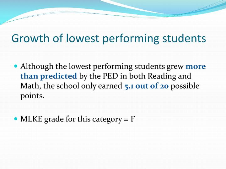 Growth of lowest performing students