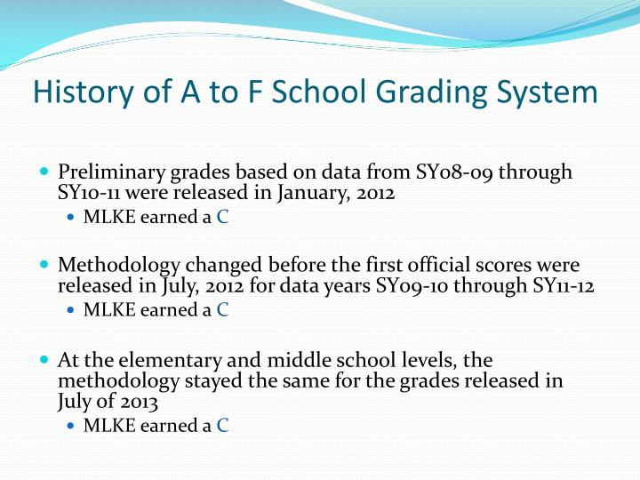 History of a to f school grading system