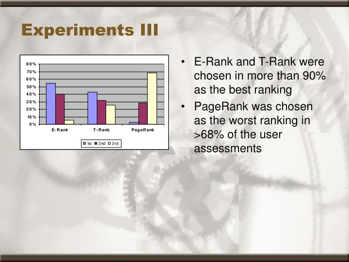E-Rank and T-Rank were chosen in more than 90% as the best ranking