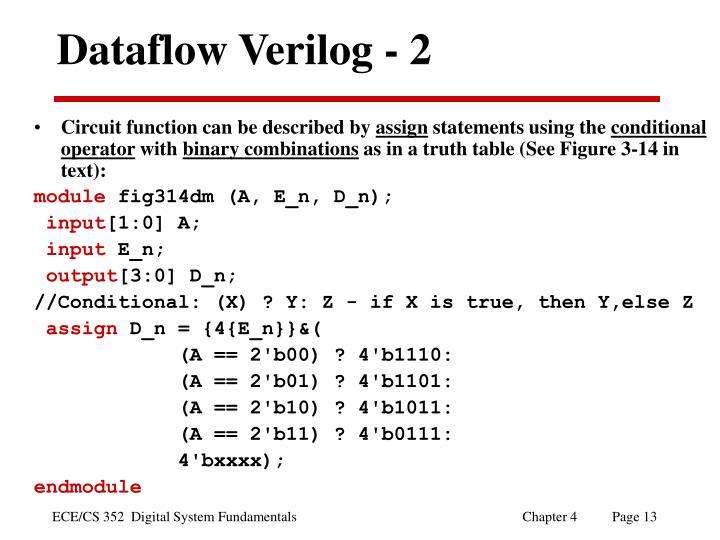 Dataflow Verilog - 2