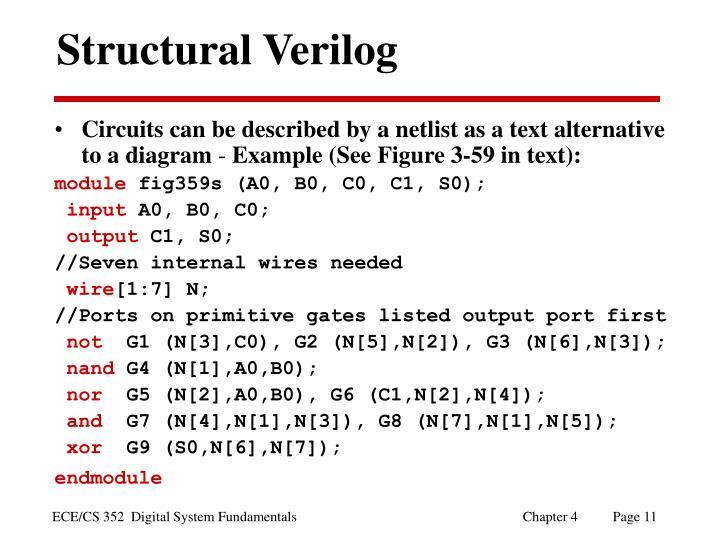 Structural Verilog