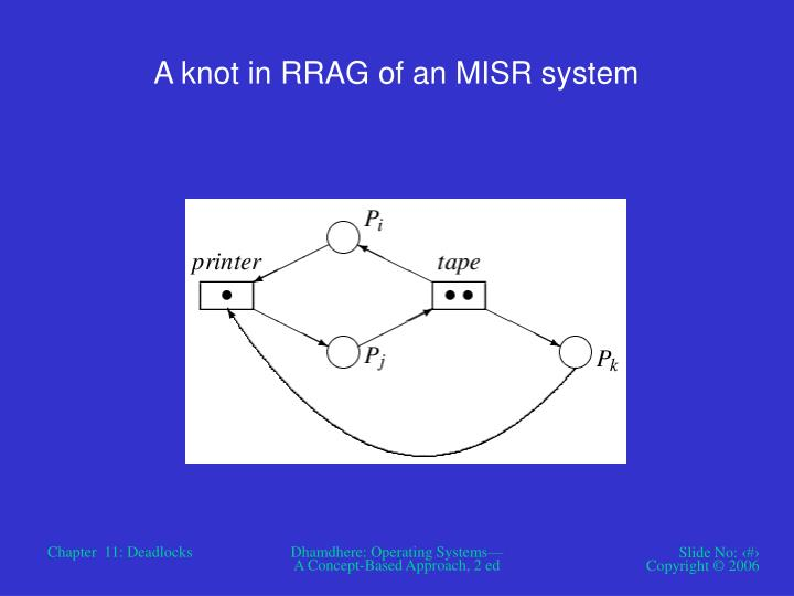 A knot in RRAG of an MISR system