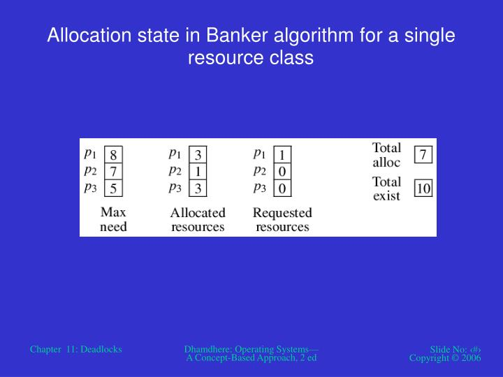 Allocation state in Banker algorithm for a single resource class