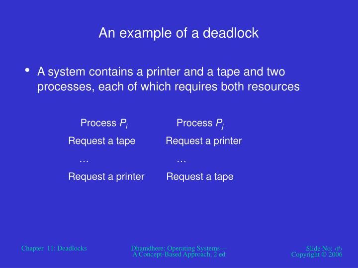 An example of a deadlock