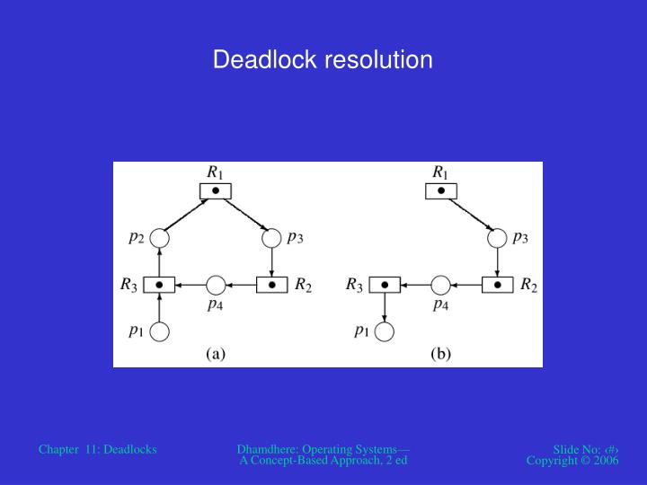 Deadlock resolution