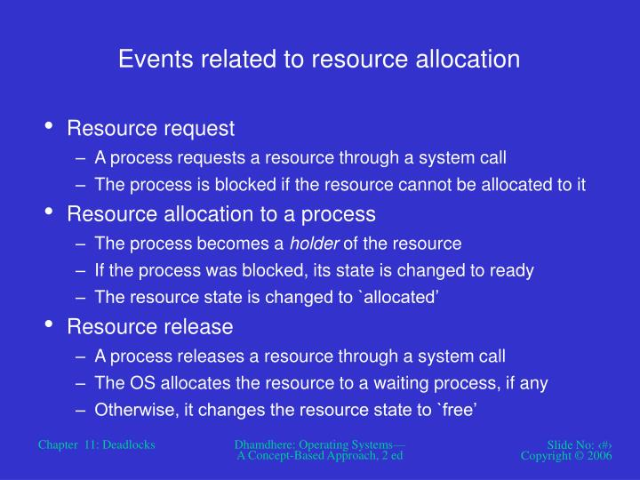 Events related to resource allocation