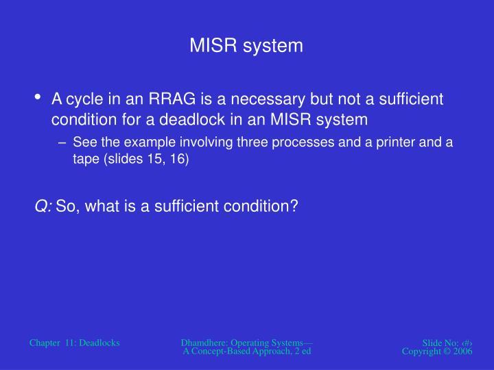 MISR system