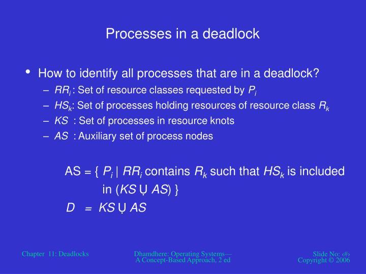 Processes in a deadlock