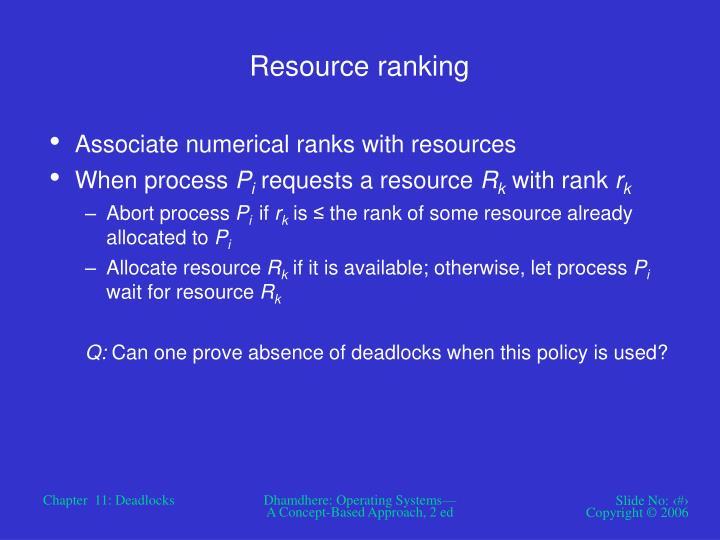 Resource ranking