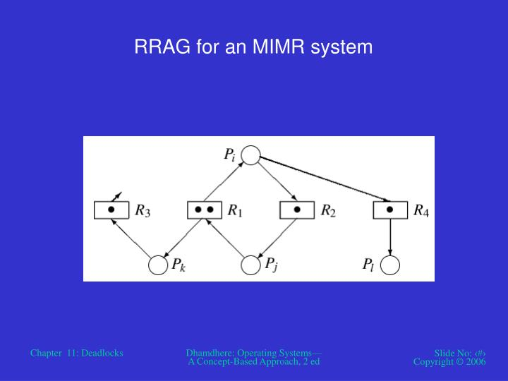 RRAG for an MIMR system