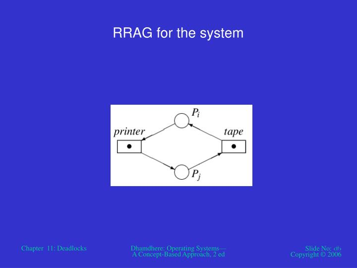 RRAG for the system